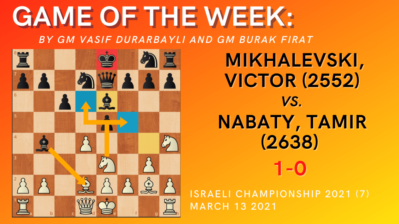 Game of the Week X -Mikhalevski,Victor (2552) vs.Nabaty,Tamir (2638)