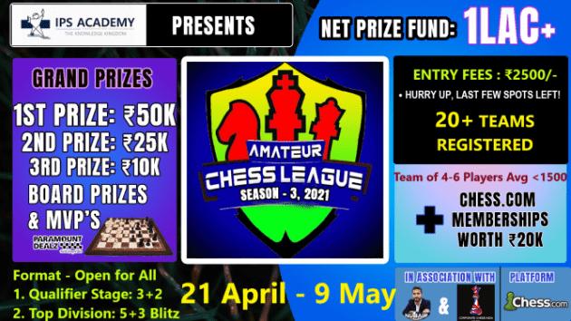 IPS Academy Amateur Chess League Season 3 - 2021