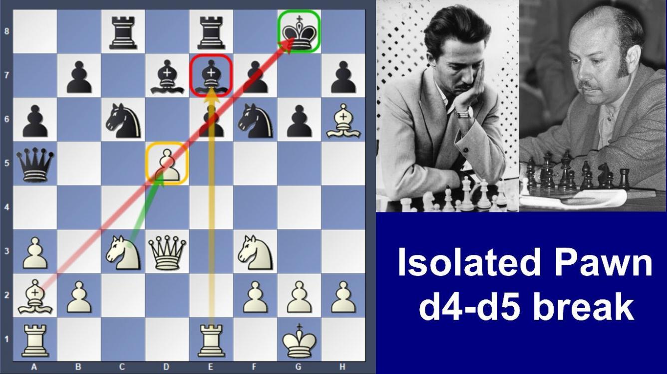Gligoric-Pomar | Isolated pawn | d4-d5 break