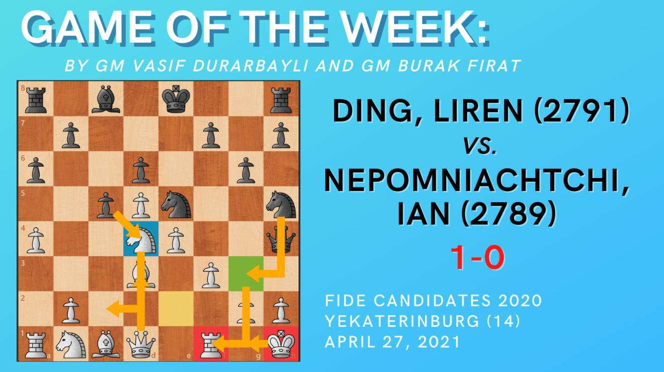 Game of the Week XVII- Ding,Liren (2791) - Nepomniachtchi,Ian (2789)