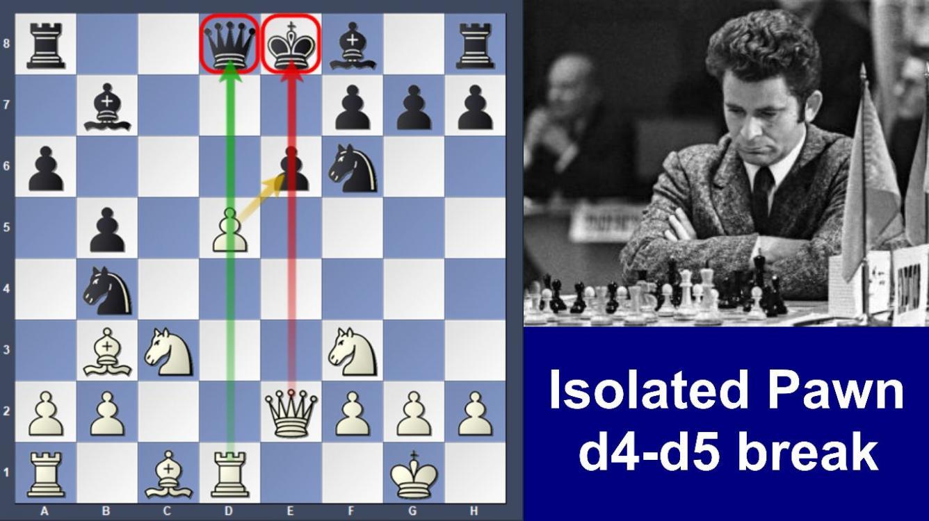 Spassky-Avtonomov | Isolated Pawn | King in the center