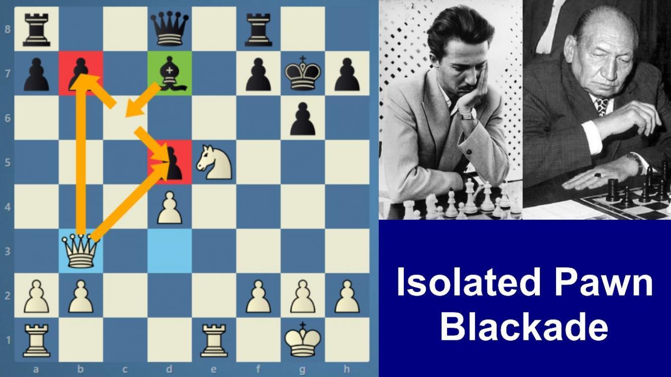 Gligoric-Eliskases | Isolated pawn | Passive defense