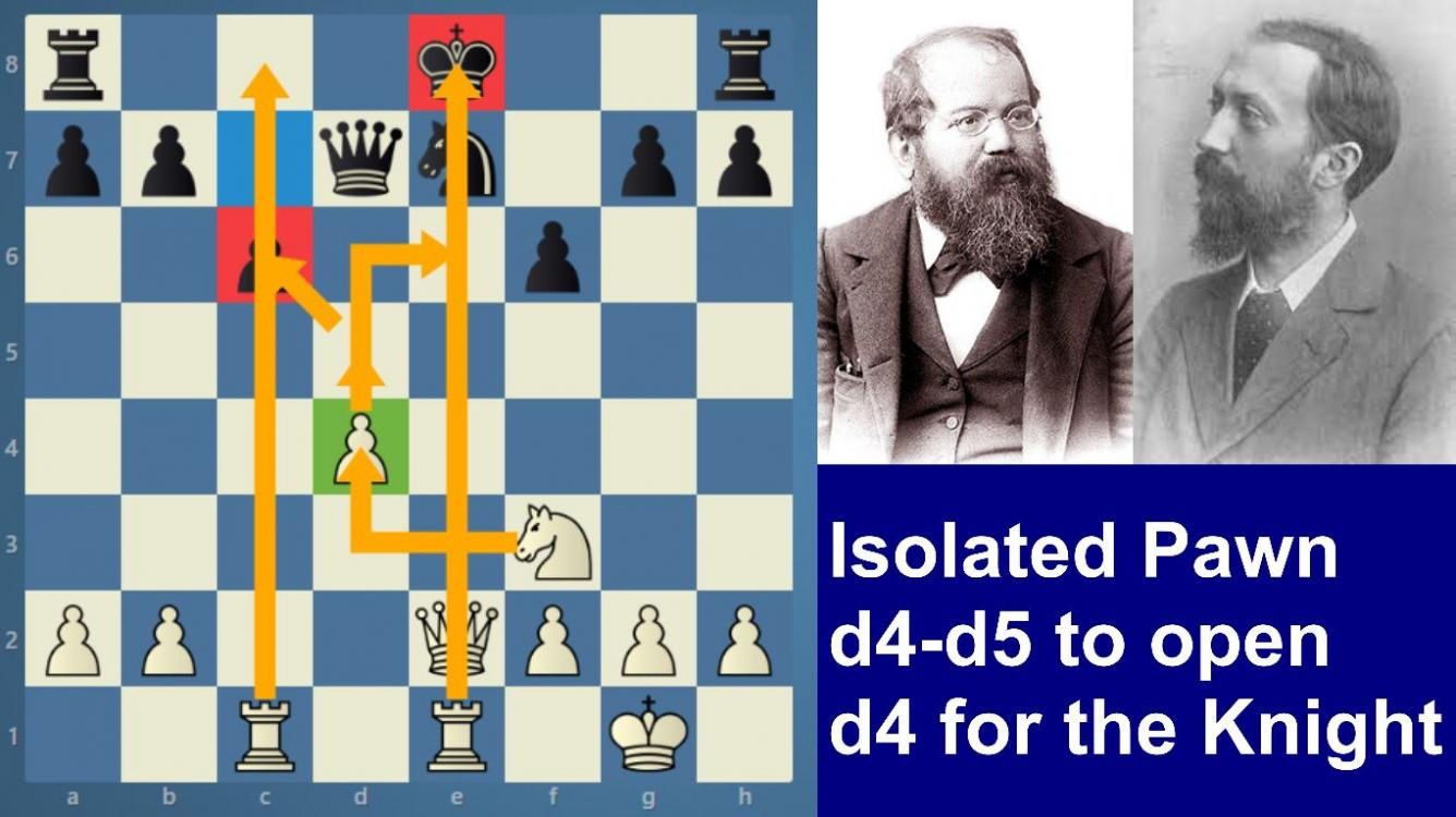 Steinitz-Von Bardeleben | Isolated Pawn | Clearing the d4 square