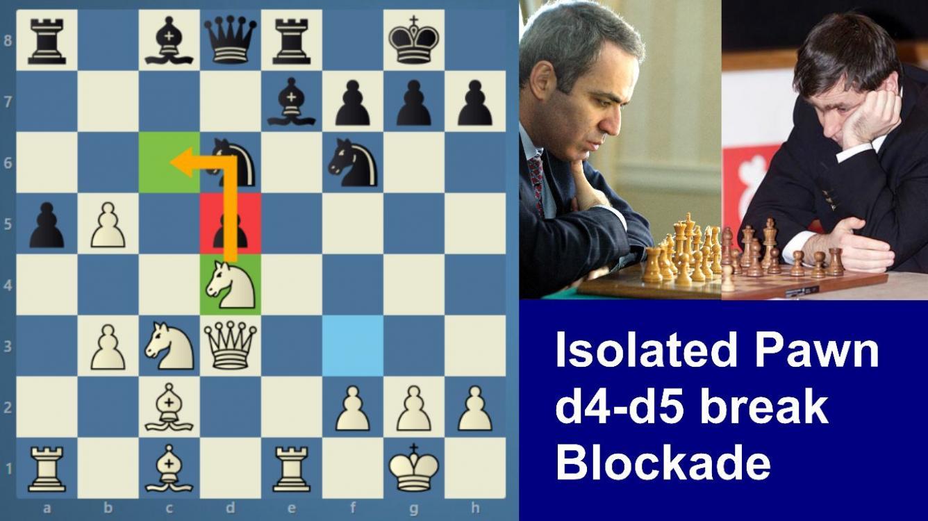 Kasparov-Ivanchuk | Isolated pawn | Blockade and activity