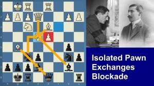 Regedzinski-Rubinstein | Isolated pawn | Exchange!