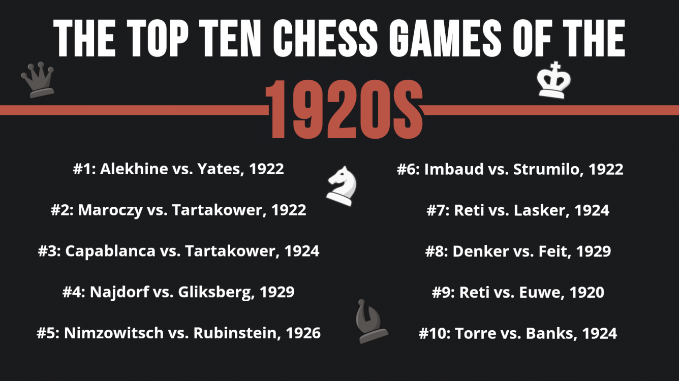 The Top 10 Chess Games Of The 1920s (And 120+ Honorable Mentions)