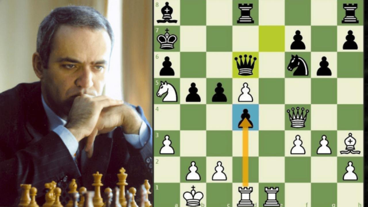Kasparov's Immortal Game, Move by Move (+ Videosss)