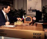 Did IBM Cheat Kasparov?