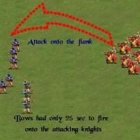 How NOT to Defend Against Flank Attacks