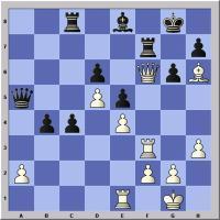 Shortcuts in Chess? ... Sorta....