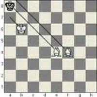 Chess Endgames: How To Checkmate With 2 Bishops And King vs King