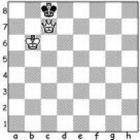 Chess Endgame: How To Checkmate With King And Queen vs King