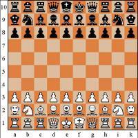 Modern Grand Chess