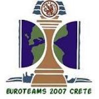 European Team Champs - England report