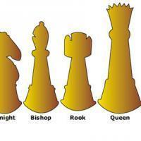 Chess Advices