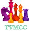 TVMCC