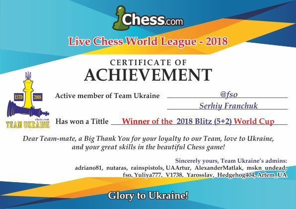chess.com blitz champion