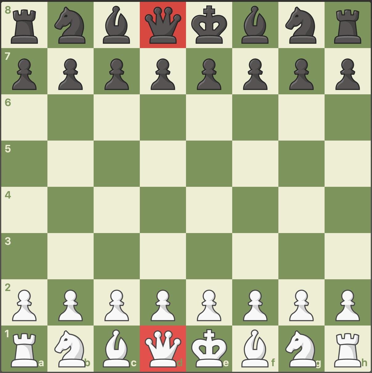 queen starting position