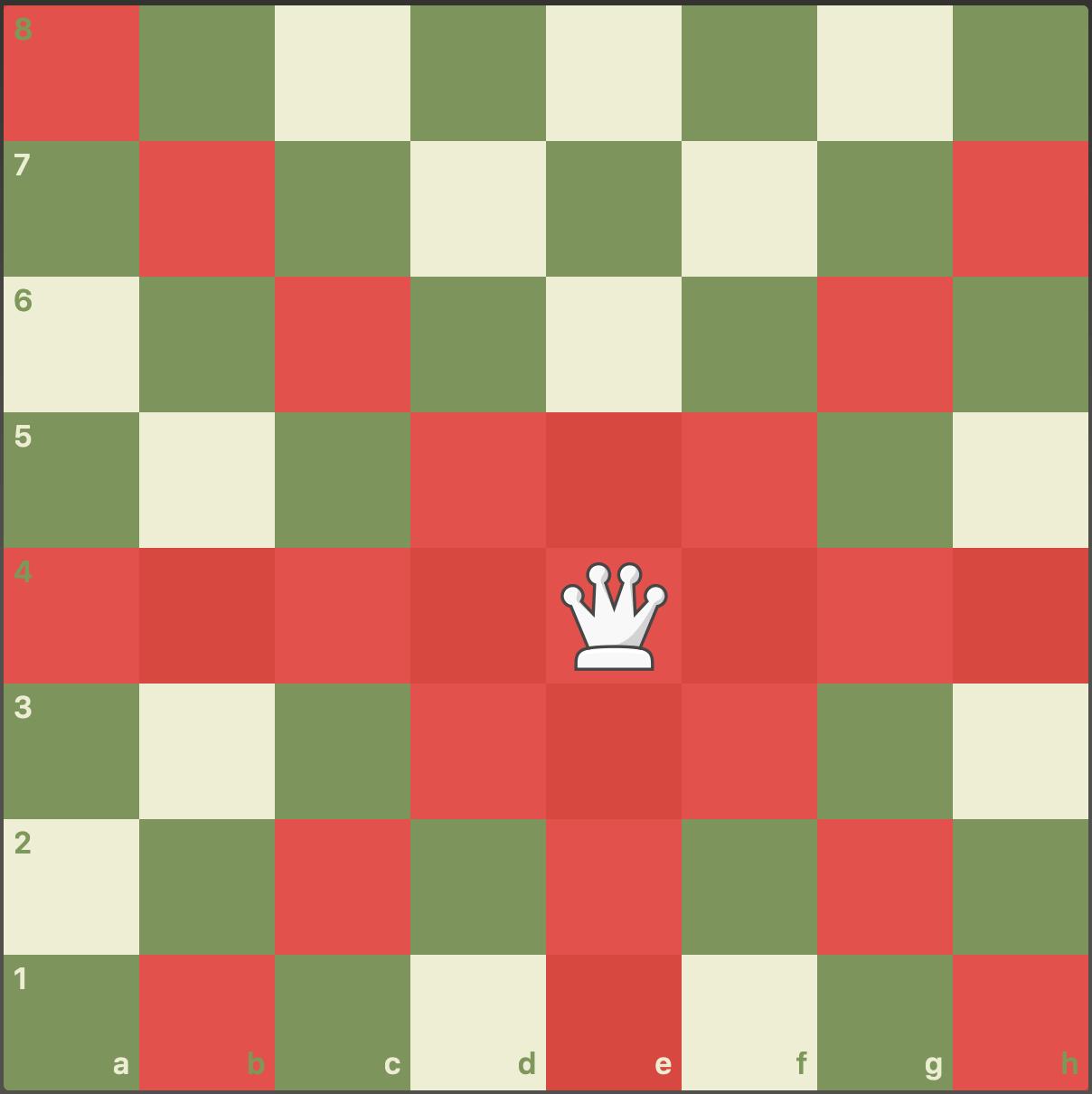 queen moves