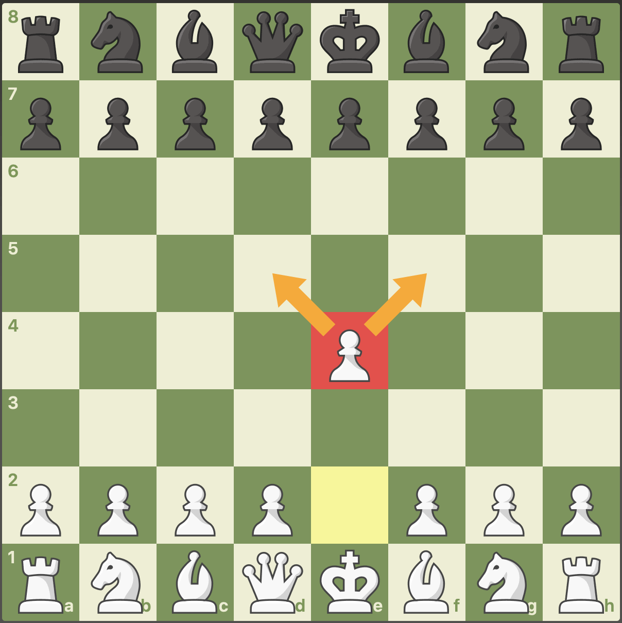 pawn captures attacks