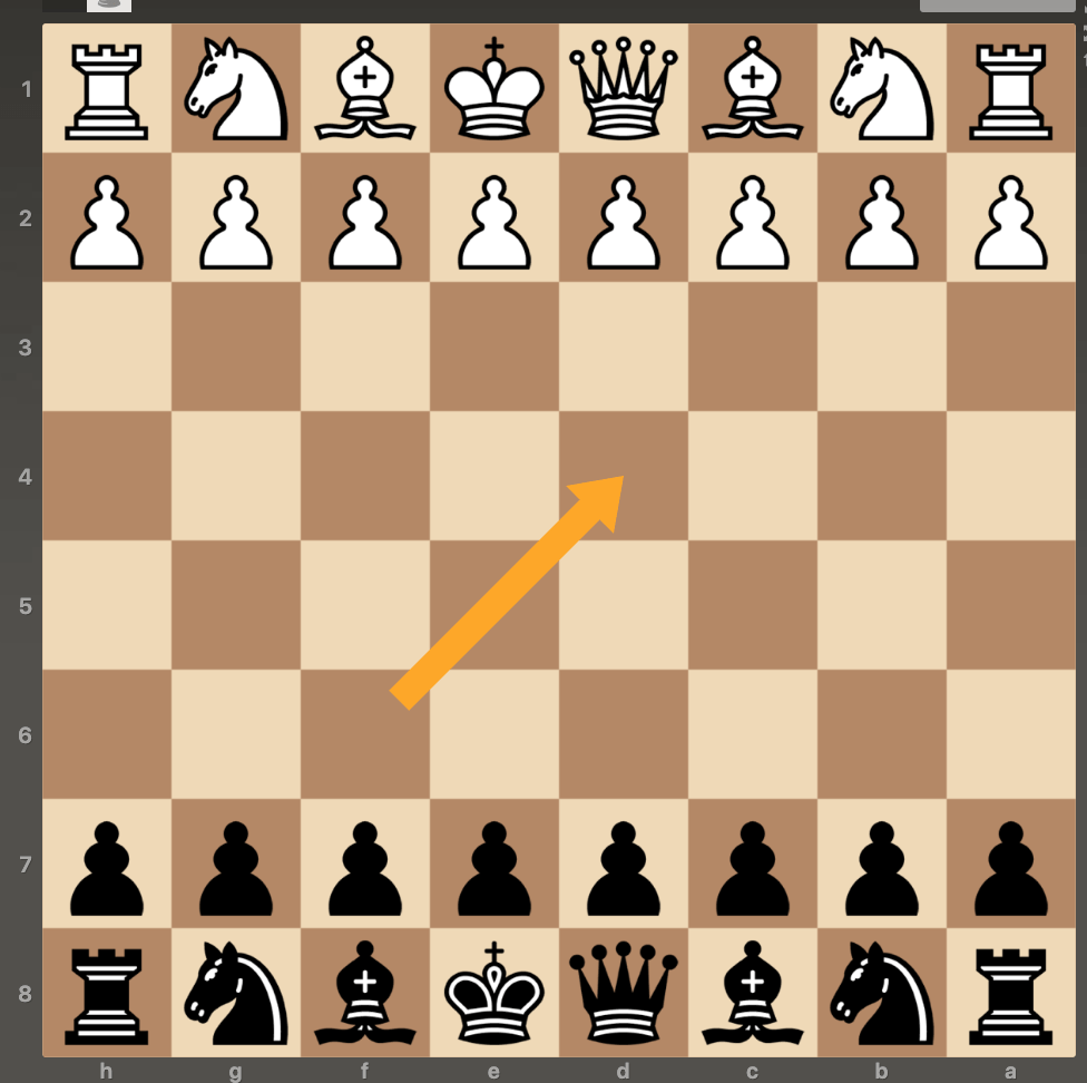 Show arrows and highlights to opponent for teaching chess - Chess Forums