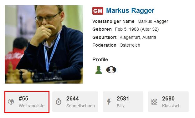 Schach Weltrangliste