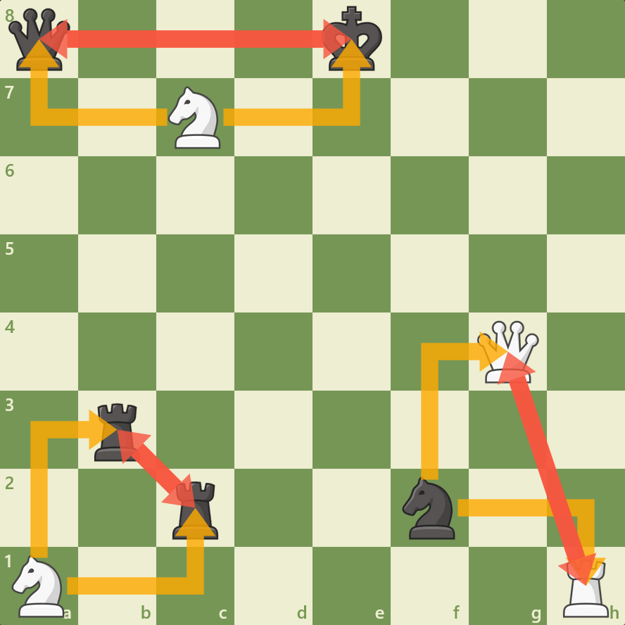 chess amateur knight fork