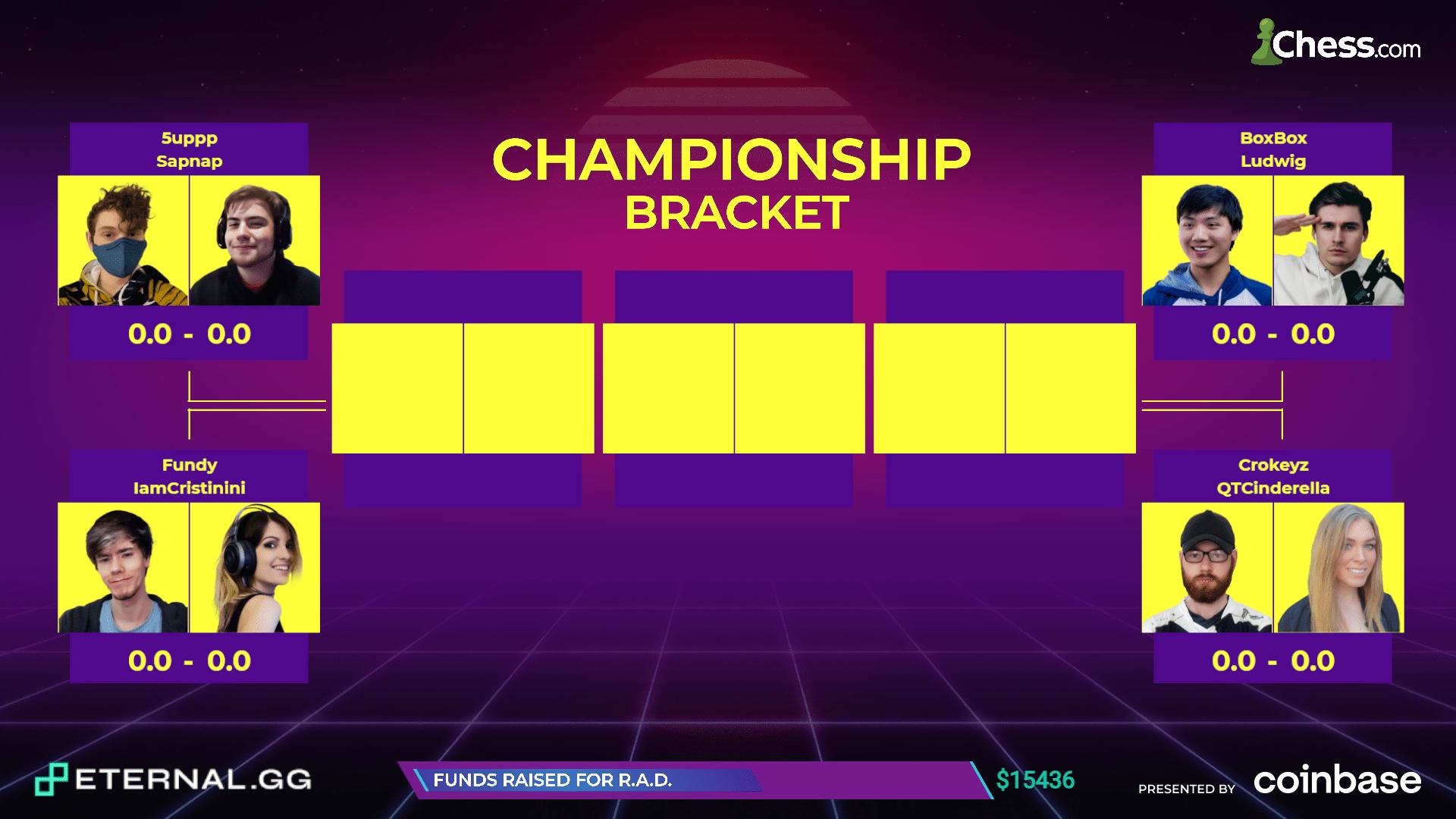 Cuadro de campeonato PogChamps 4