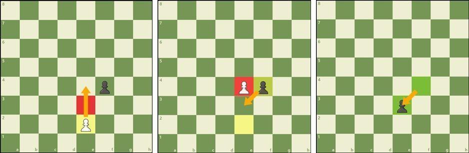 Како урадити анпасан у шаху
