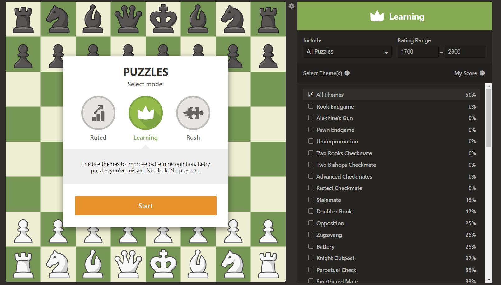 What's In A Chess com Premium Membership - Chess com