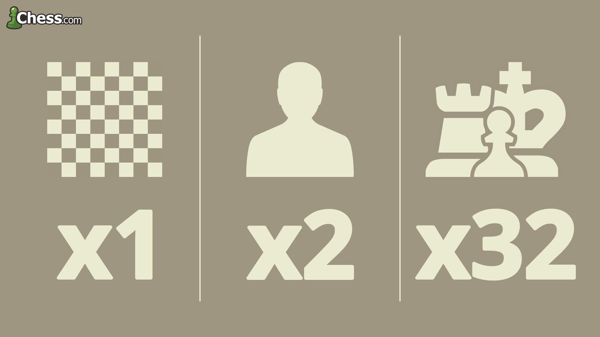 Шаховски материјал