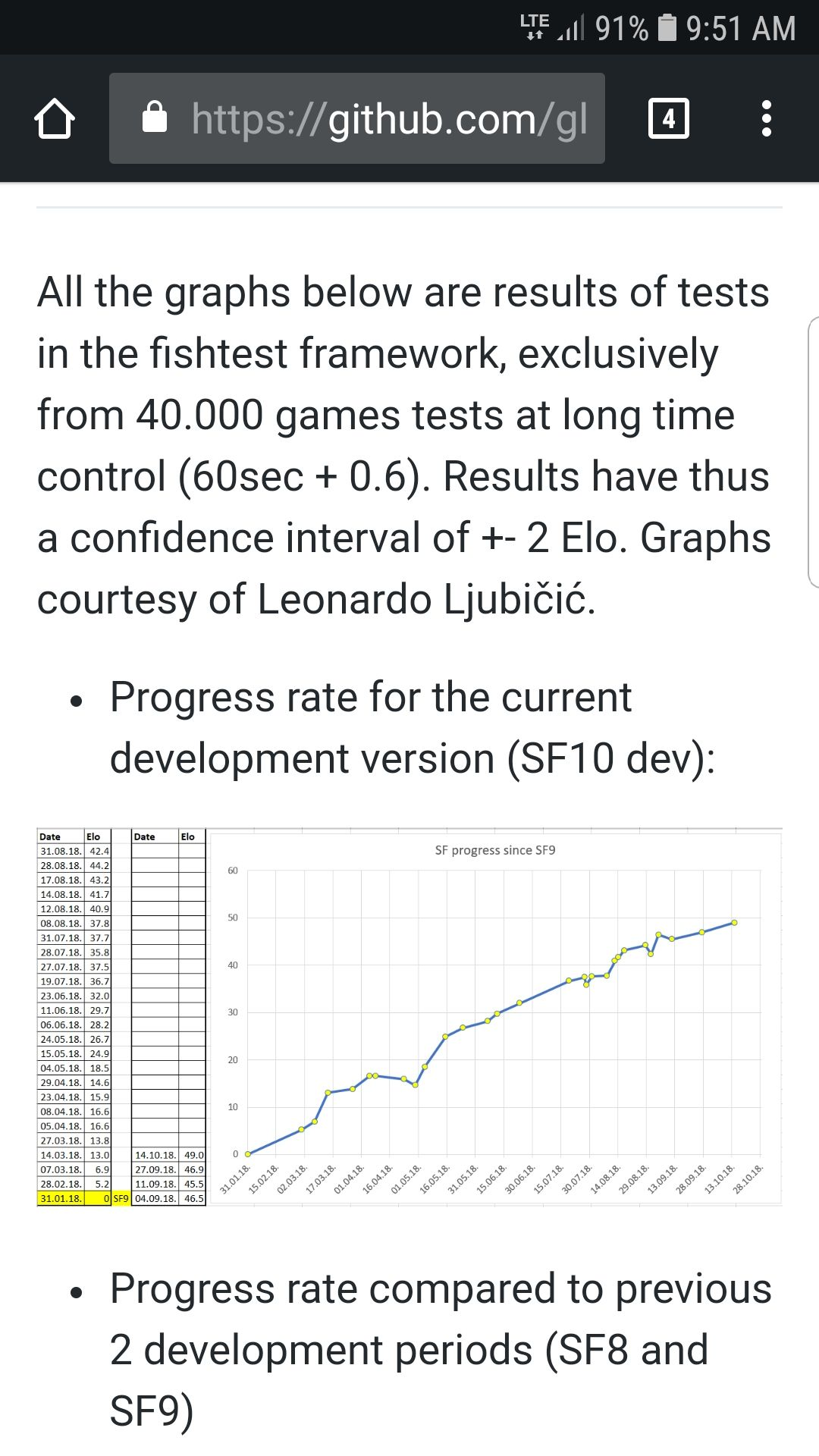 Stockfish 10 is coming in Nov 2, 2018 - Chess Forums - Chess com