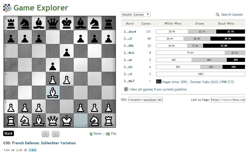 Downloading PGN's for opening study - Chess Forums - Chess com