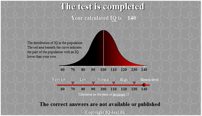 A Real Good IQ Test that tests your analytical skills - Chess Forums