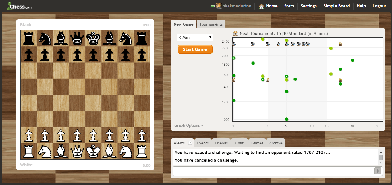 chess live rating