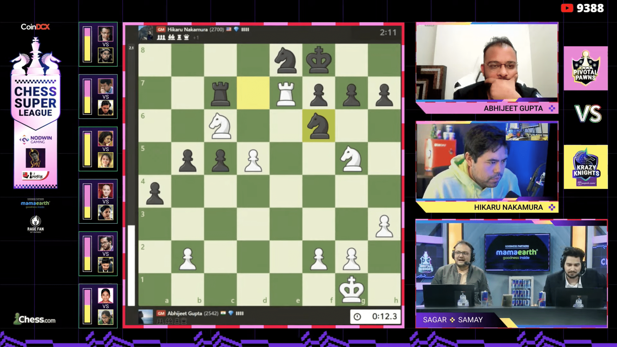 Chess Super League R5: Krazy Knights, Quintessential Queens Knocked Out