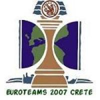 European Team Championships: England Report, Rd 8