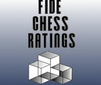Caruana Officially #3 on July 1st Rating List's Thumbnail