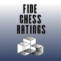 Caruana Officially #3 on July 1st Rating List