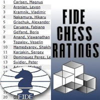 FIDE November Ratings: Carlsen 1st, Anand 8th