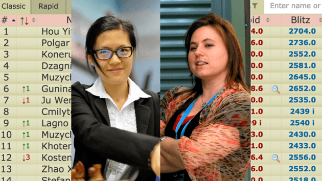 Off-Form Hou Yifan Still #1 While Judit Polgar Promotes Chess In Spain