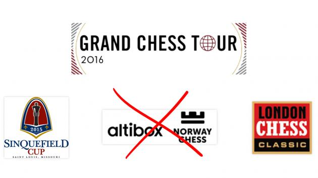 Norway Chess Leaves Grand Chess Tour