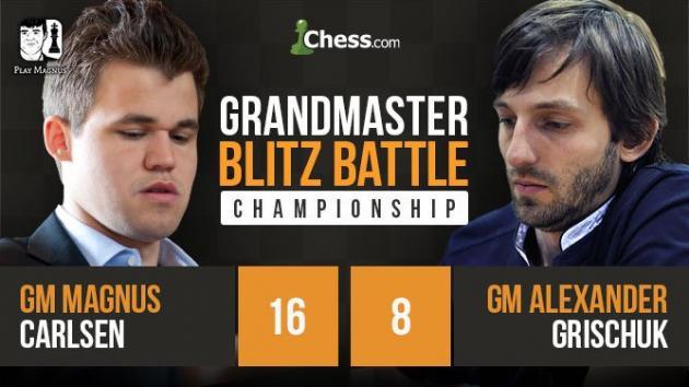 Carlsen Doubles Down vs Grischuk, Wins Blitz Battle 16-8