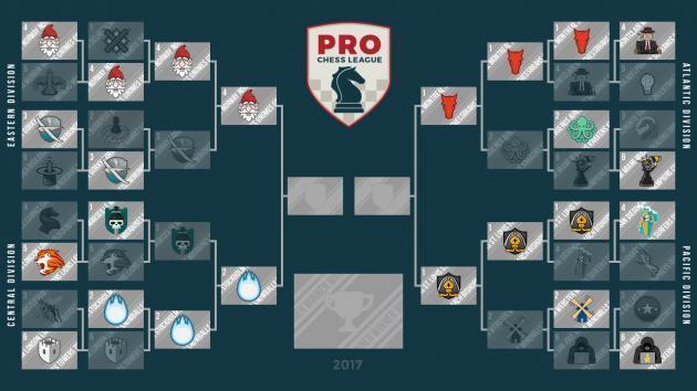 Carlsen, Equipas Mais Cotadas Vencem no PRO League Playoff