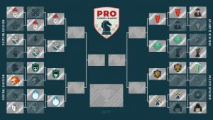Carlsen, So, Caruana, MVL In PRO Chess 1/4 Finals's Thumbnail