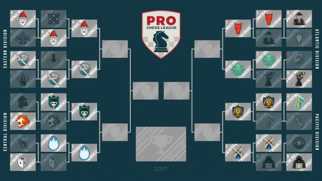 Carlsen, So, Caruana, MVL In PRO Chess 1/4 Finals