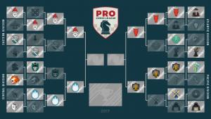 Carlsen, So, Caruana Advance To PRO Chess Championship Weekend's Thumbnail