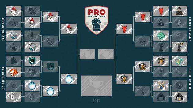 Карлсен, Со, Каруана в полуфинале Чемпионата PRO Chess League