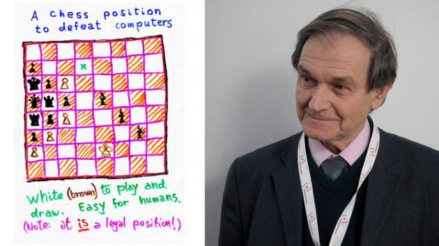 La posición de ajedrez que desafía a los ordenadores