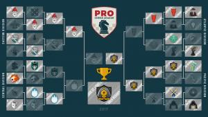 St. Louis Arch Bishops Win Inaugural PRO League Title